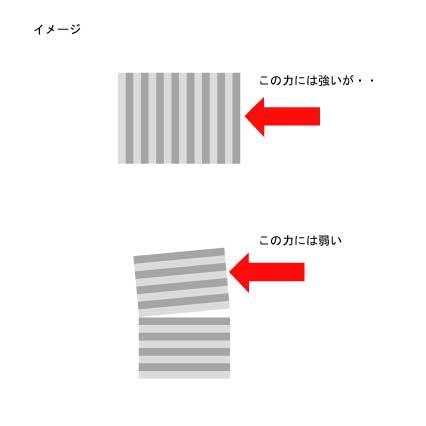 検証イメージ1